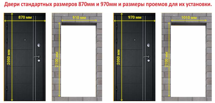 размеры входных дверей первый дверной